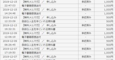 【1日5分で1万円稼ぐ】Twitterアフィリエイトマニュアル