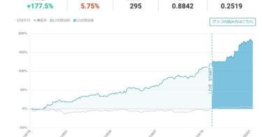 プログラミング初心者が株式投資アルゴリズムを作って700万以上を売り上げた方法