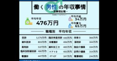 【学歴不要!2年で年収1200万円の手取額を実現!!】先行投資0円で1200%実現可能な方法とは