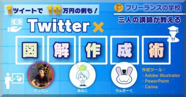 ゼロから学ぶTwitter×図解作成術│1ツイートで10万円の例アリ